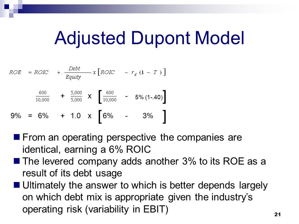 Adjusted Dupont Model [ ] [ ]